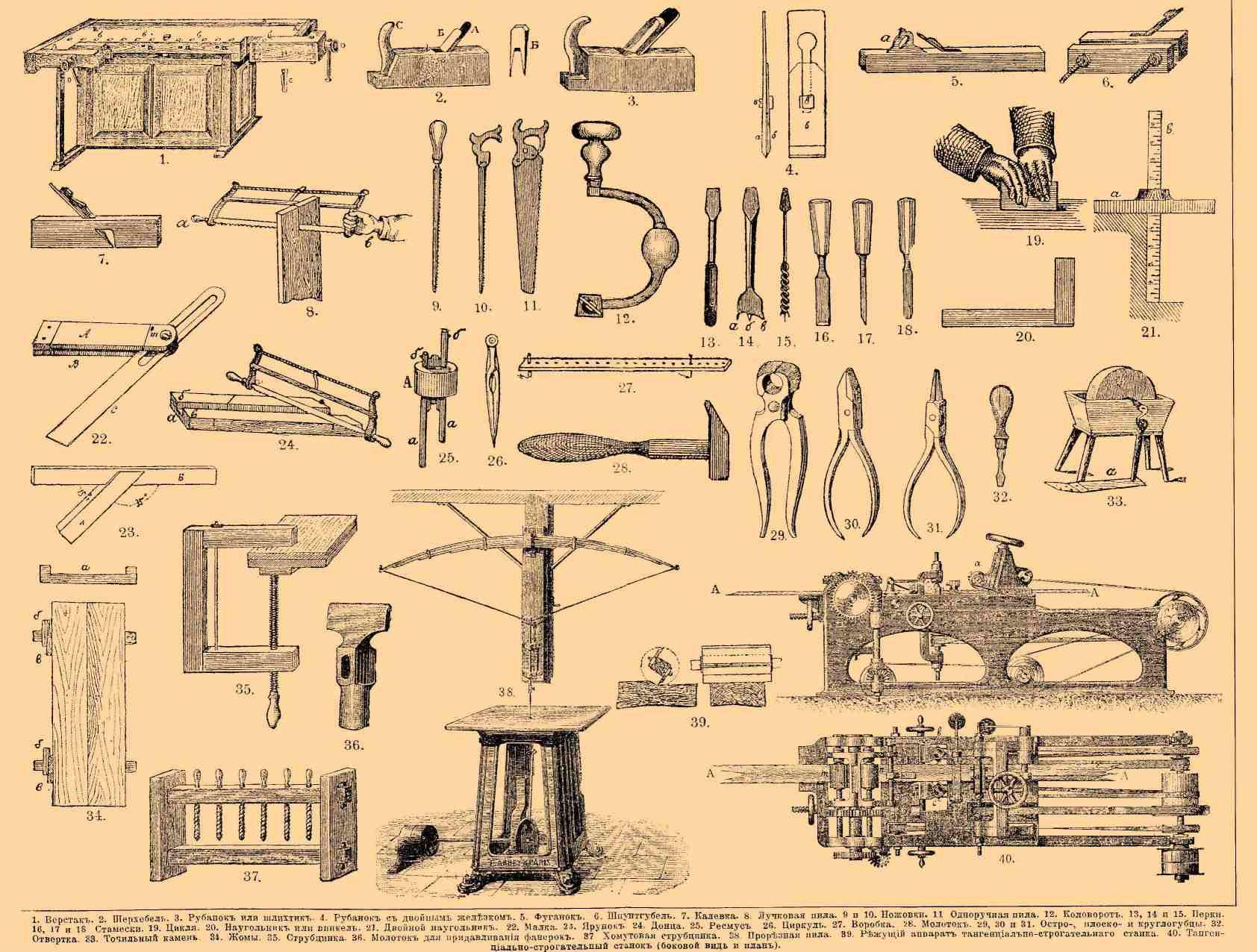 Верстак столярный схемы и размеры