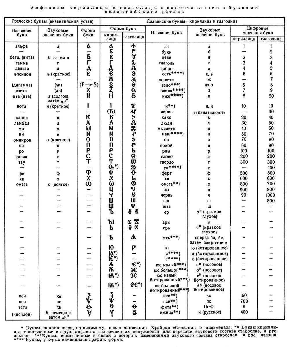добавлением шерсти словарь склонений русского языка строп таких видов