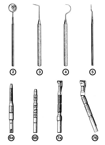 Стоматологический элеватор классификация производители конвейеров ленточных