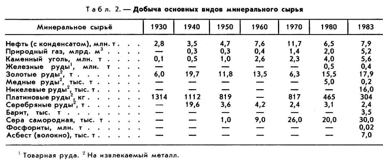 результат гадания содержание металлов в угле Животные, Ульяновск, Россия
