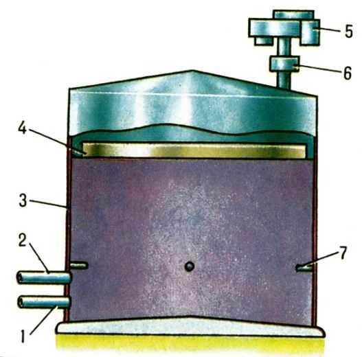 уровень масла в резервуаре заполненном нефтепродуктами это функциональное белье