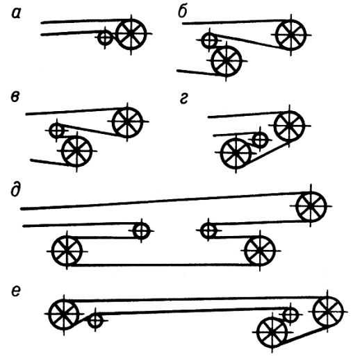 Ловители ленты ленточный конвейер элеваторы штучных грузов